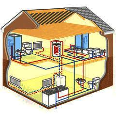 Отопление & Водоснабжение