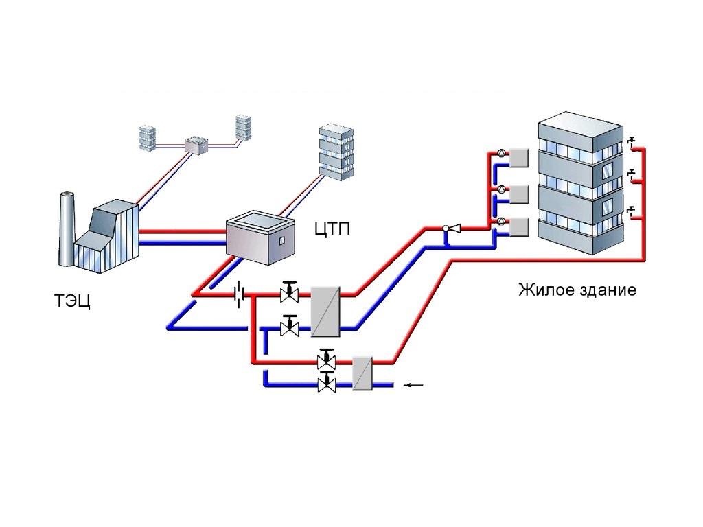 Теплообменник газ-воздух для теплоснабжения теплообменники swep цена